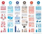 Tendencias Redes Sociales- Leverage